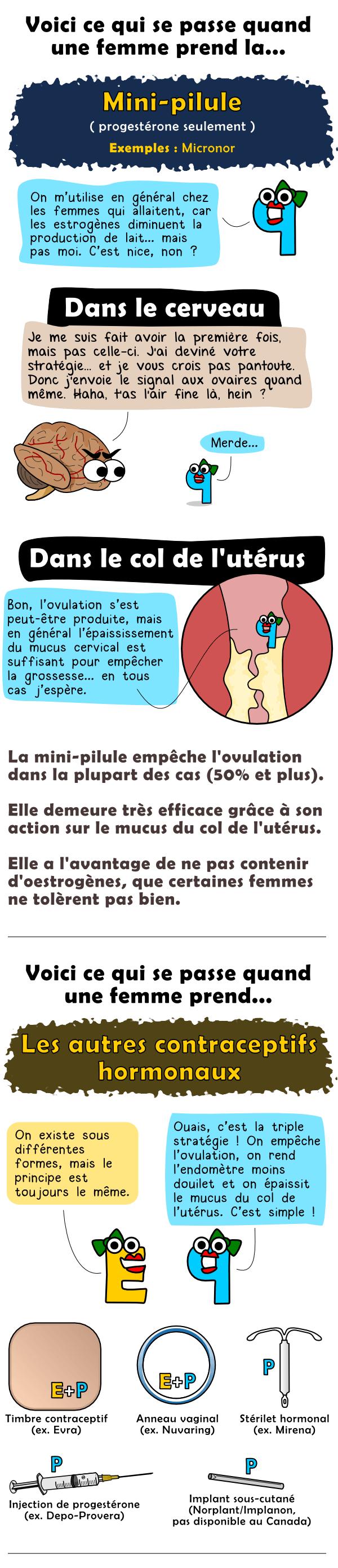 pilule06-lepharmacien