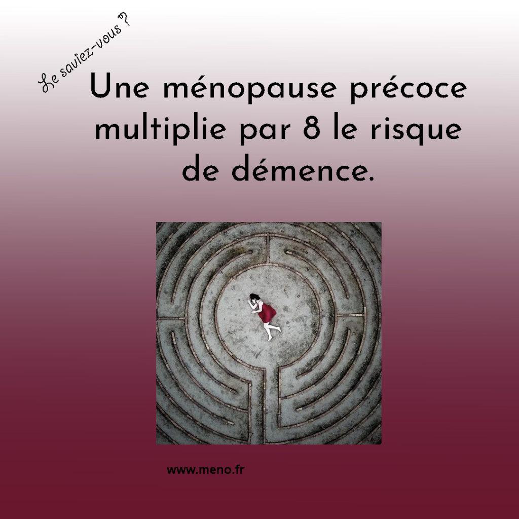 Menopause Precoce Demence